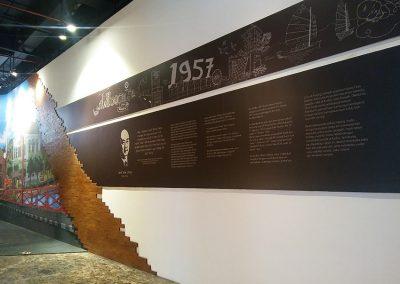 Museum Branding BCA Sentul 01