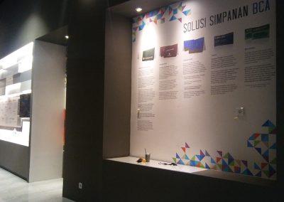 Museum Branding BCA Sentul 03