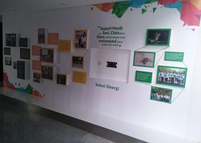 Museum Branding BCA Sentul 06